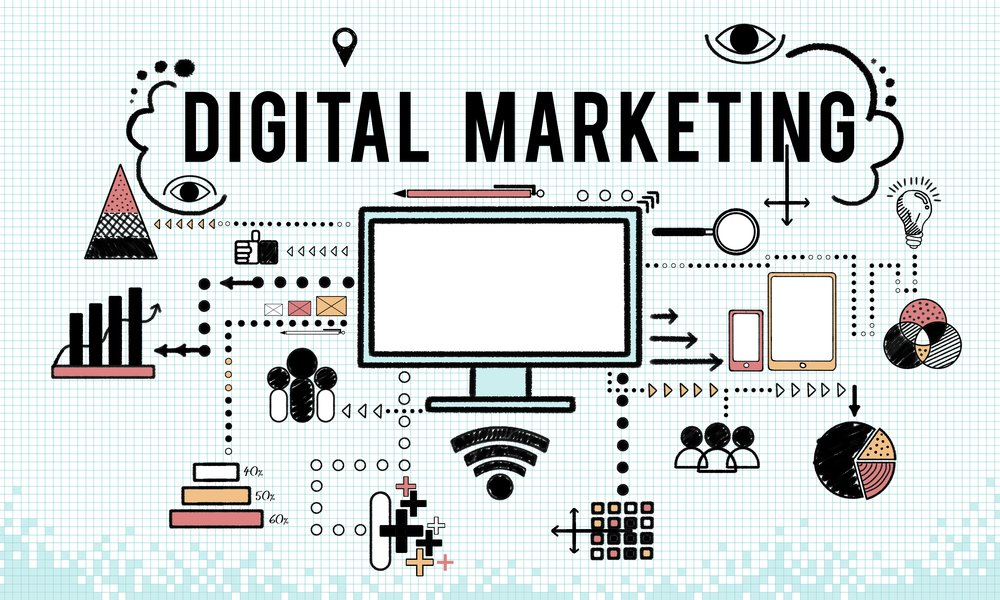 What Does Digital Marketing Mean?
